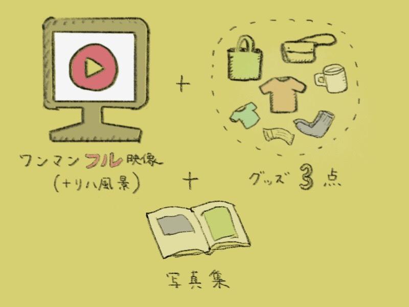 <ワンマンフル映像+お好きなグッズ3点+写真集プラン>