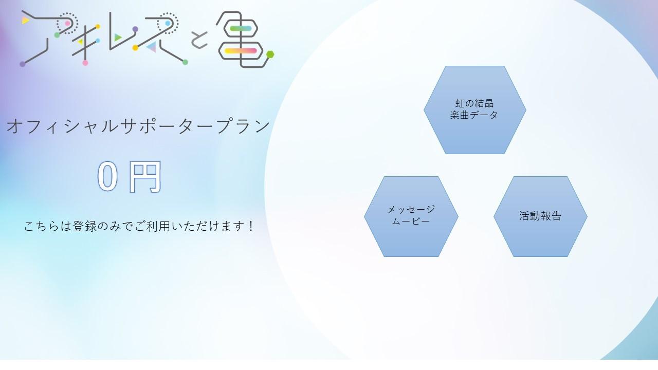 〈アキ亀オフィシャルサポータープラン〉