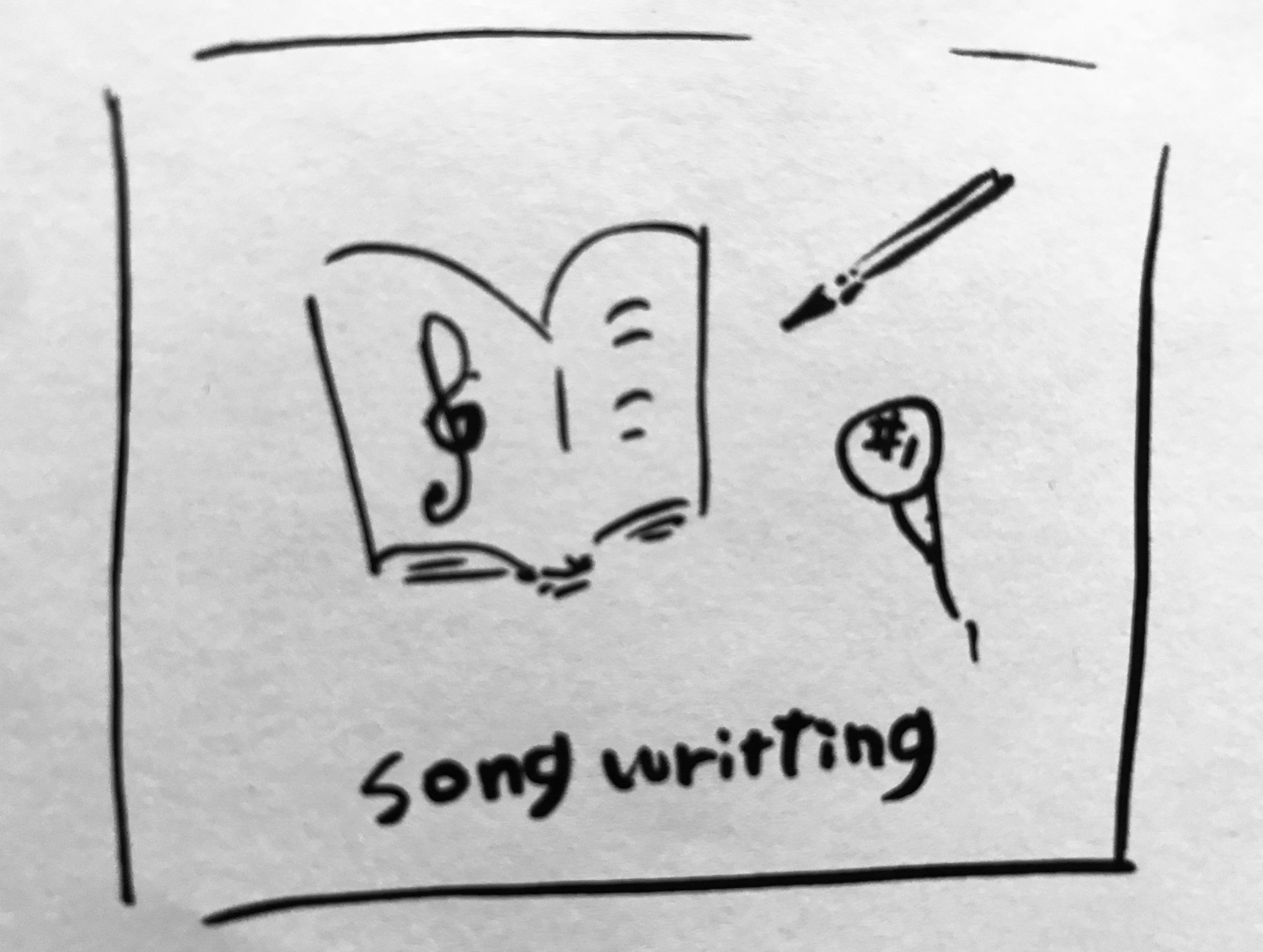 あなたのために楽曲を制作します
