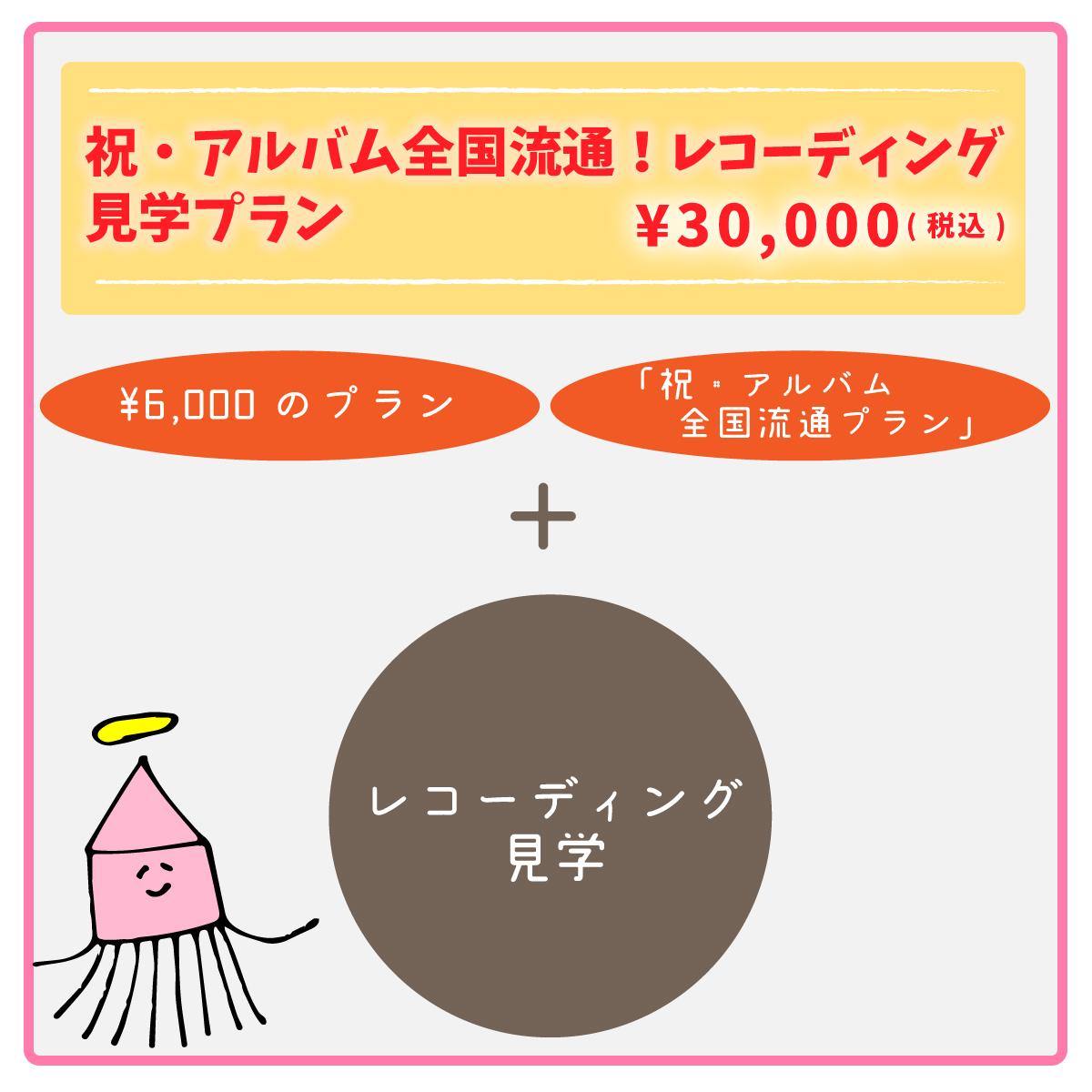 <祝・アルバム全国流通!レコーディング見学プラン>