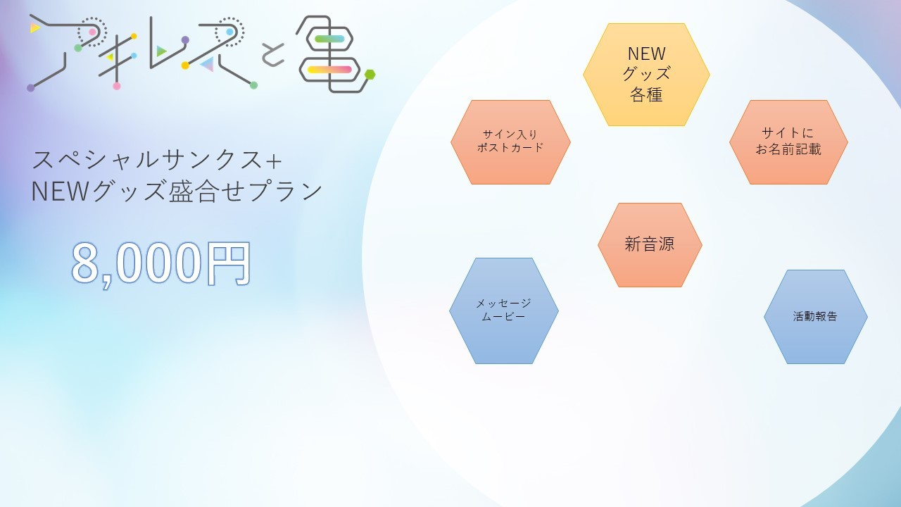 〈スペシャルサンクス+NEWグッズ盛り合わせプラン〉