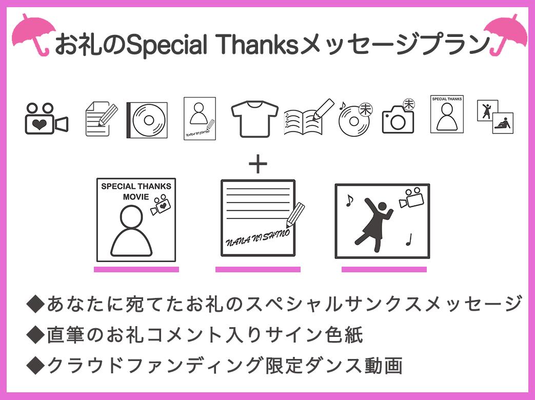 <お礼のspecial thanksメッセージ プラン>