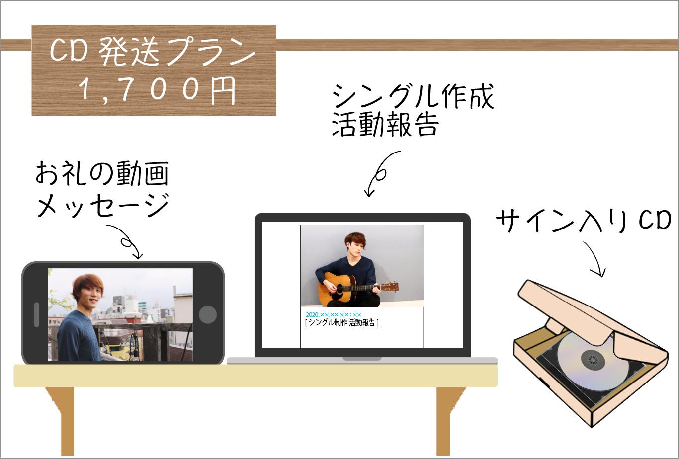 <CD発送 プラン>