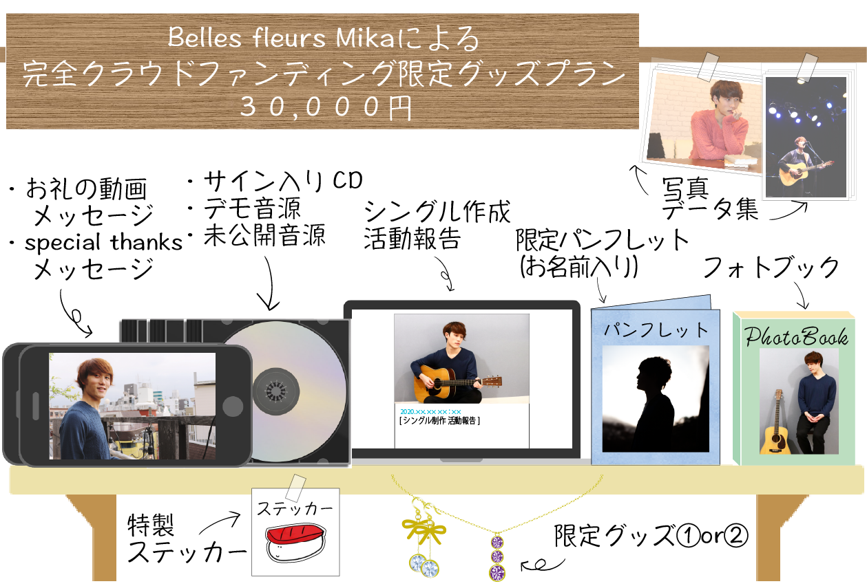 <Belles fleurs Mikaによる完全クラウドファンディング限定グッズプラン>