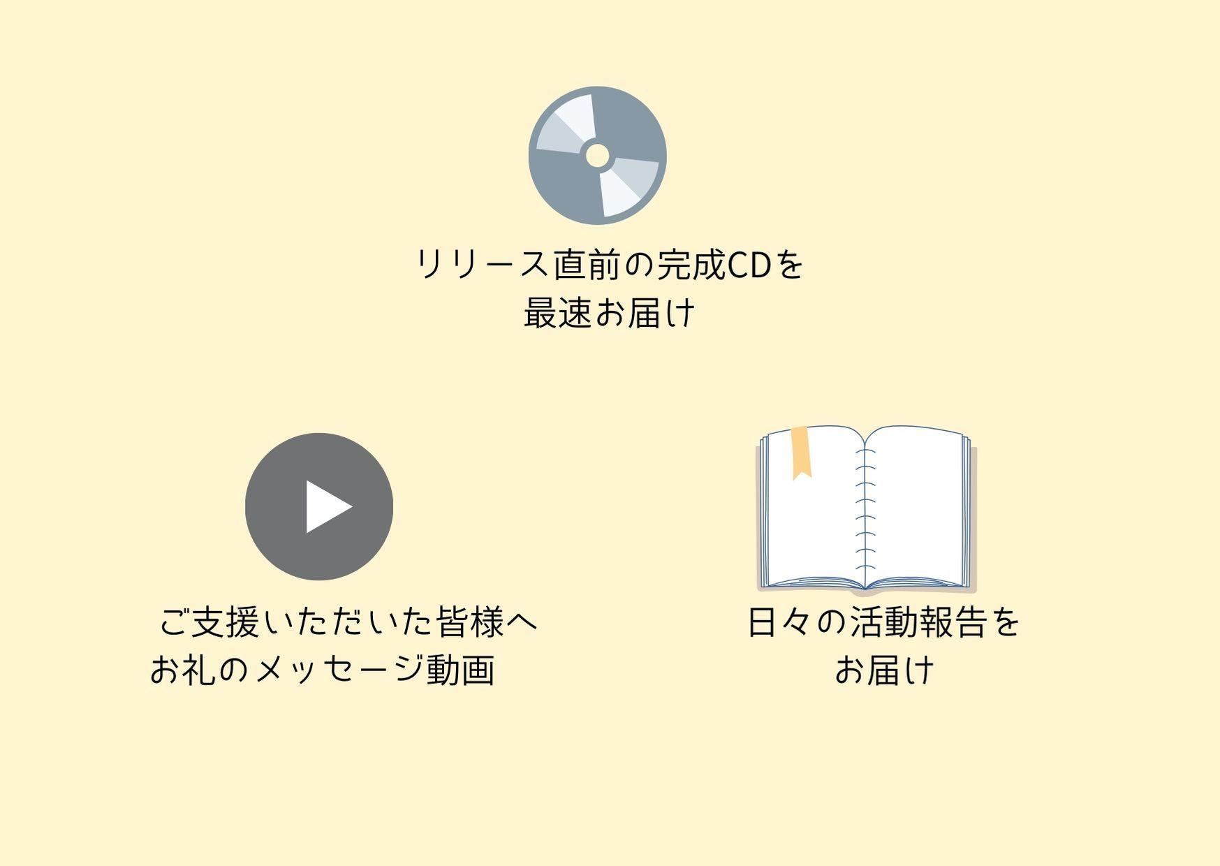 <アルバム最速お届け! プラン>
