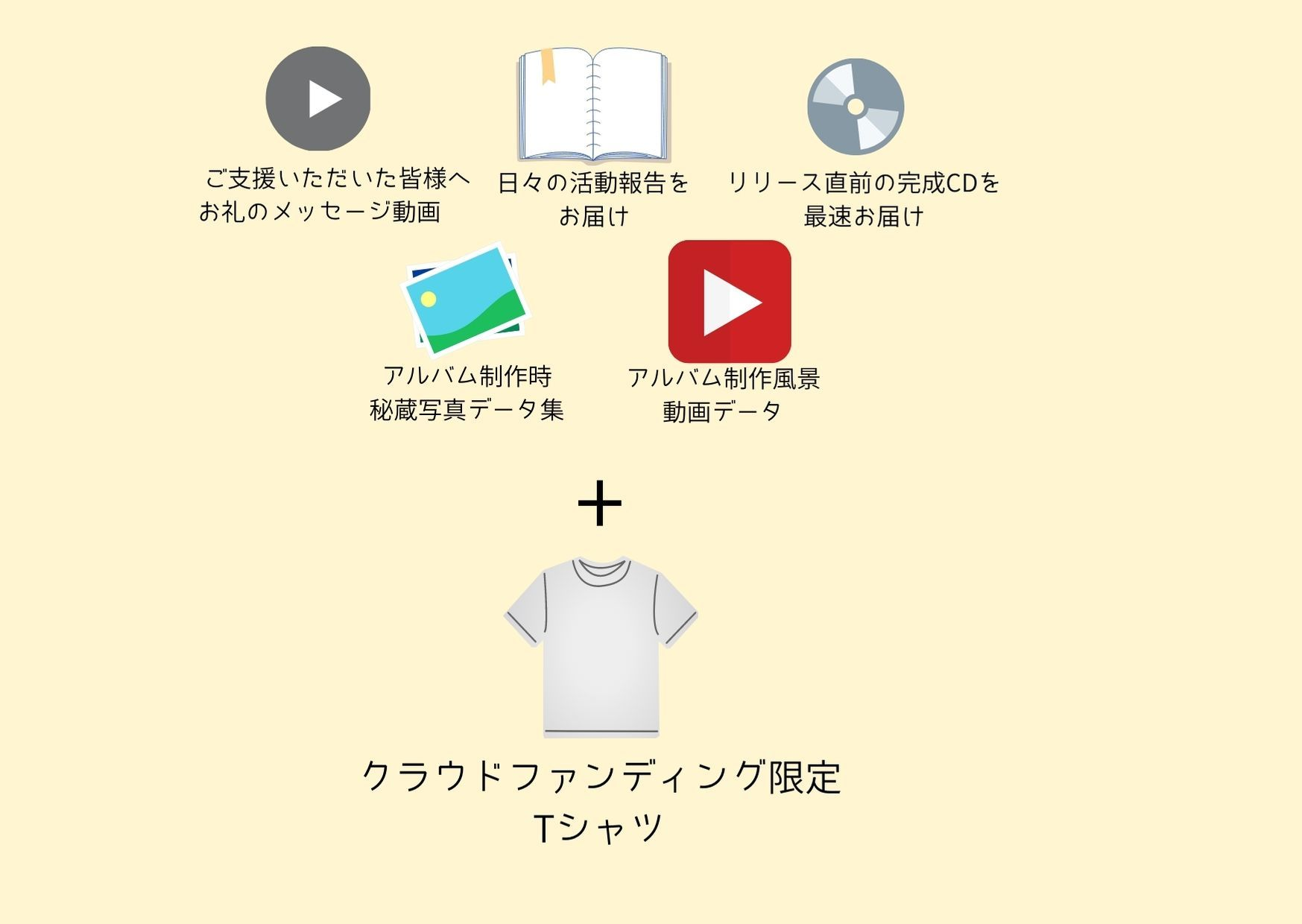 <CF限定!オリジナルTシャツ プラン>