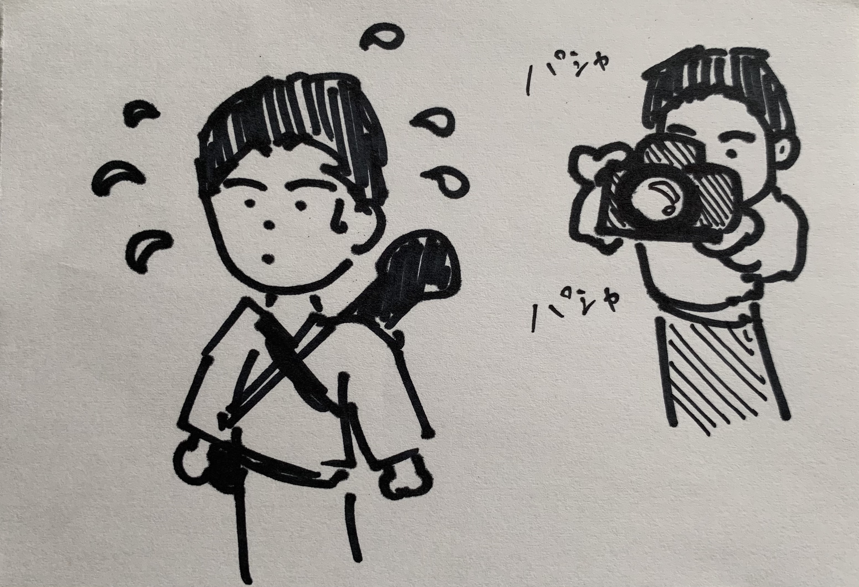<デジタル写真集プラン>